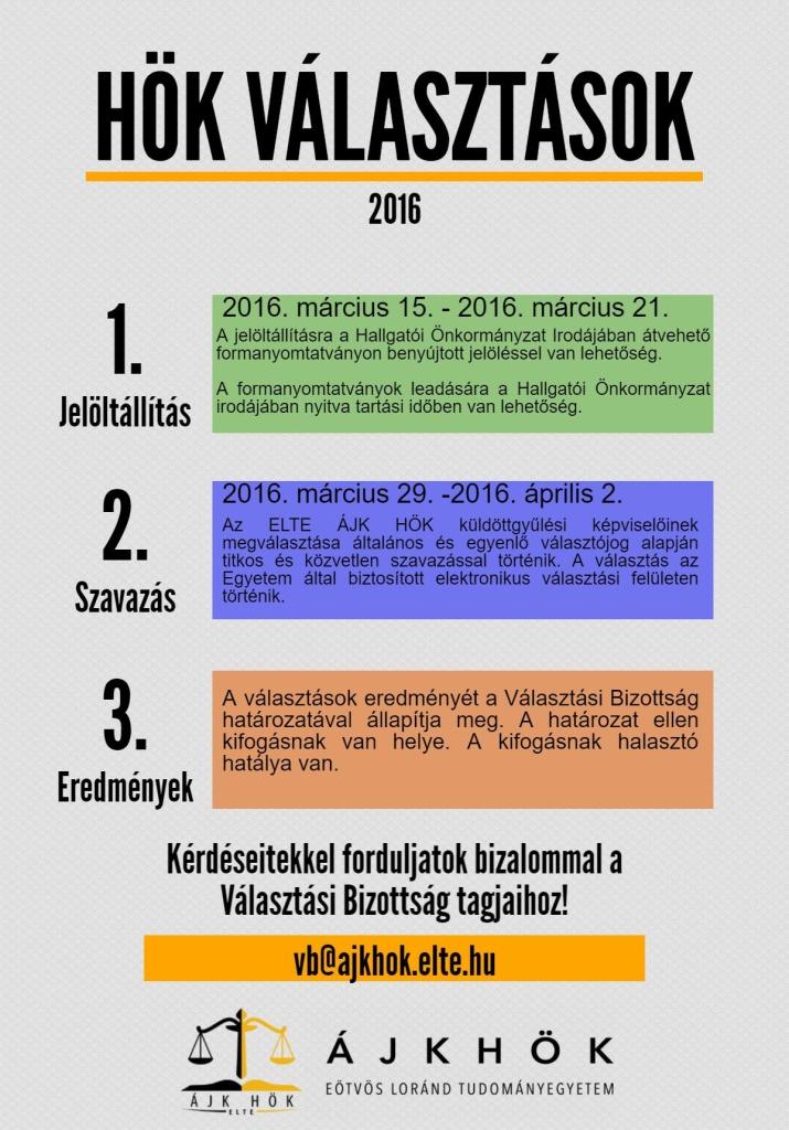 választások2